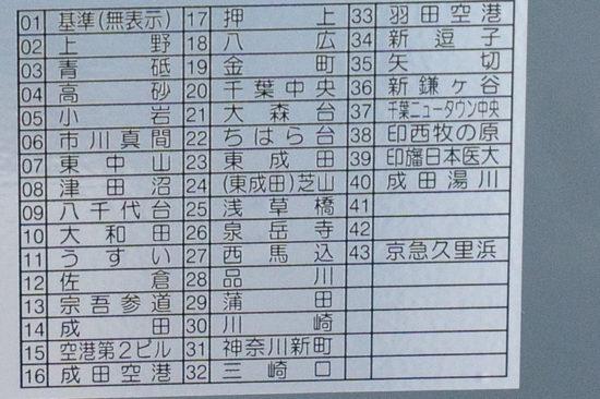 久里浜以外にも41と42に言及されるようになった新対照表