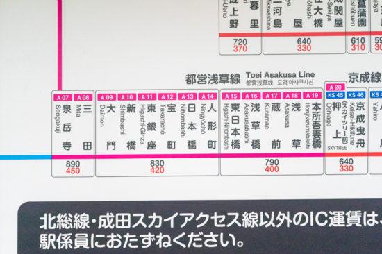 浅草線内は4駅ほど表記が都営公式と違っている