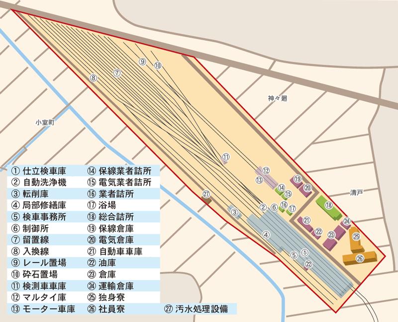 小室車庫の敷地内に計画されていた各施設とその配置