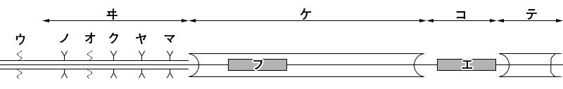 kouka_name_2